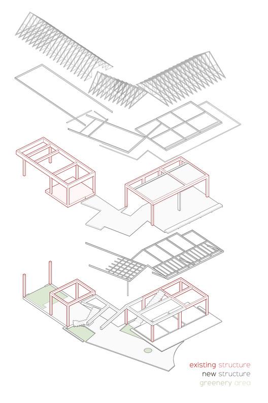 Sơ đồ cấu trúc