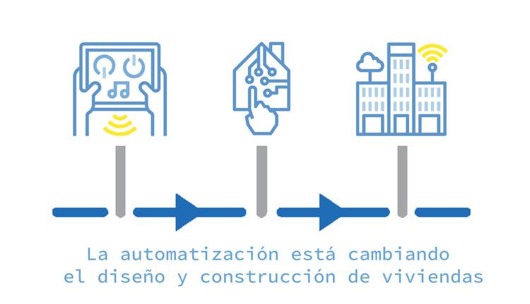 Tendencias: Robótica y Automatización para la Vida Doméstica, © ArchDaily