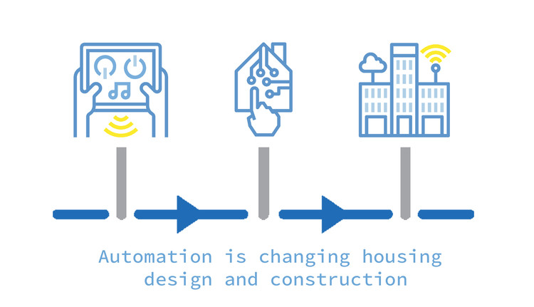 Trends Report: Robotics and Automation for Domestic Life, © ArchDaily