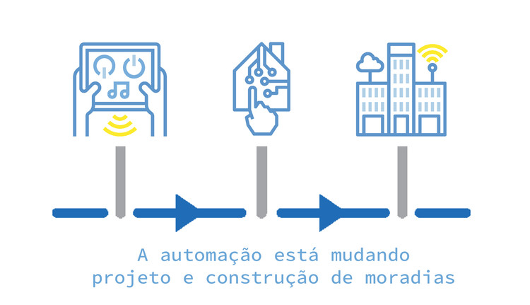 Tendências de Agosto 2019: Robótica e automação para a vida doméstica, Cortesia de ArchDaily