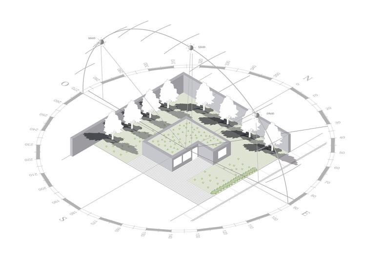 Estrategias para la certificación de edificio sustentable y seguro de la ciudad de Cuenca, Ecuador, Ilustración 6. Incorporación de vegetación para minimizar los efectos de islas de calor. Image Cortesía de Universidad de Cuenca