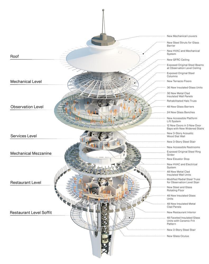 太空针塔改造,轴测图分解