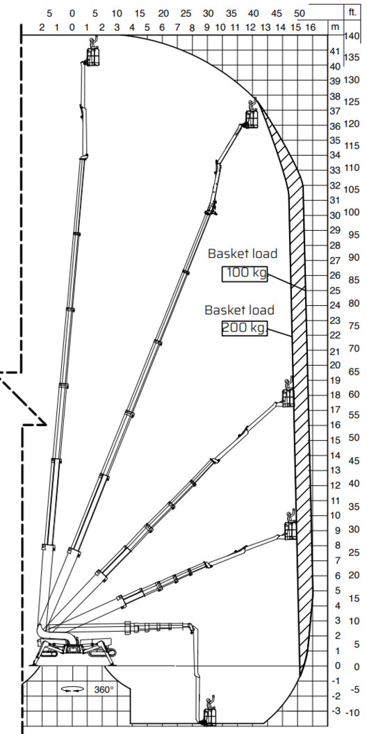 Why is Building Maintenance Important?, Diagram of Falcon Lift's Falcon FS 420C. Image Courtesy of Falcon Lift