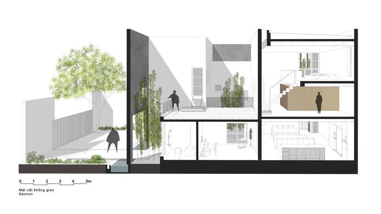 8x24 section 2 - 8x24 House / AHL architects: Được tạo ra bằng cách sắp xếp 4 khối chức năng