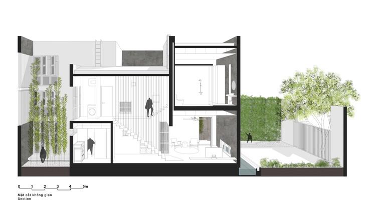 8x24 section 1 - 8x24 House / AHL architects: Được tạo ra bằng cách sắp xếp 4 khối chức năng
