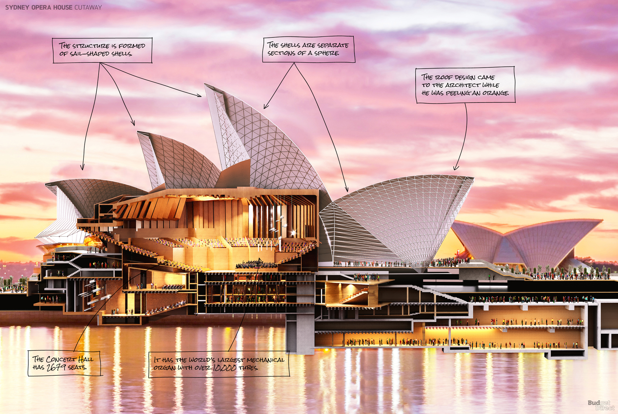 Australia's Famous Monuments Revealed in a Series of Cross-Sections