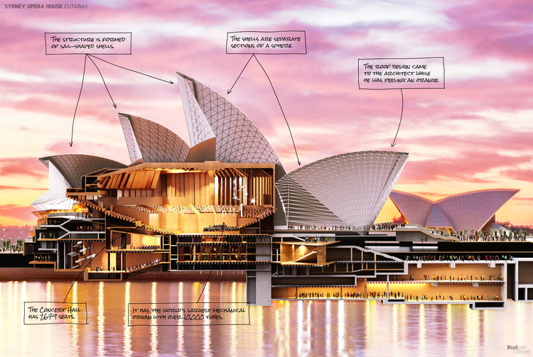 Australia's Famous Monuments Revealed in a Series of Cross-Sections, Courtesy of Budget Direct Travel Insurance