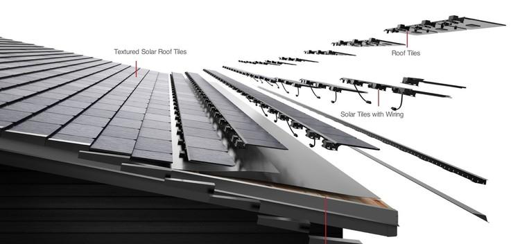 How do Solar Tiles Work?, © Tesla