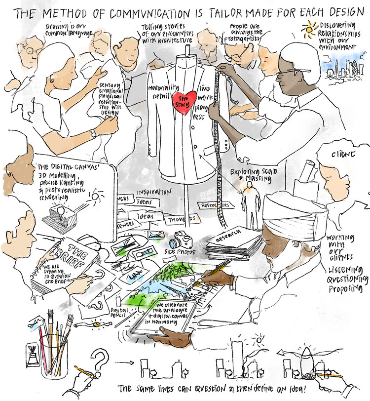 Communication is About More Than Selling, Narinder Sagoo is Art Director at Foster + Partners. His drawing illustrates how interlinked design and communication are at the practice. Drawing © Narinder Sagoo