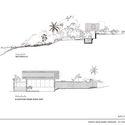 05   Section A A   Elevation From River Side - Pia's Villa / MMGS ARCHITECTS: Biệt thự hiện đại trên đồi với không gian thoáng tự nhiên