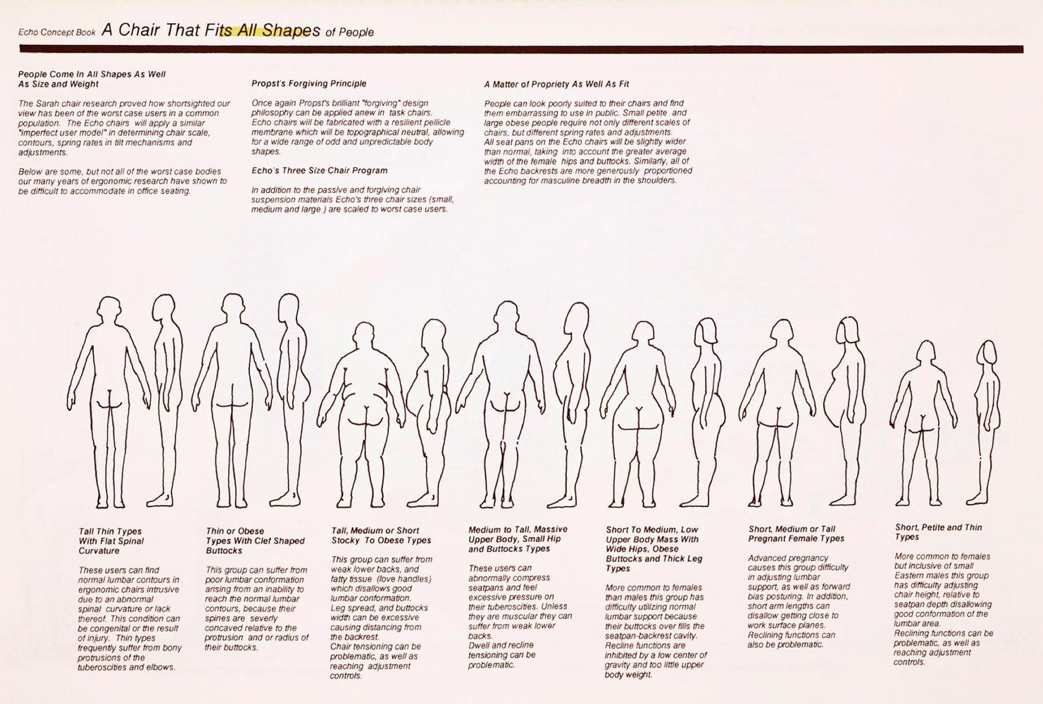 ¿Qué es el diseño de interiores (y por qué puede hacerte sentir mejor)?,A chair that fits all shapes of people. Investigations by Bill Stumpf. Image Courtesy of Herman Miller