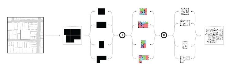 AI+Architecture. Imagen cortesía de  Stanislas Chaillou