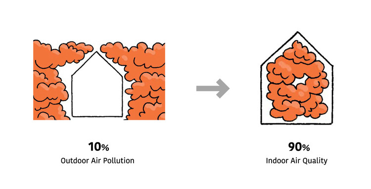 Outdoor air pollution - Indoor air quality / Illustrations by Elisa Géhin. Image Courtesy of Saint-Gobain