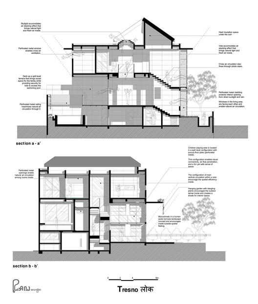 r1 190710 49 Omah Le Beton Section B B - Tresno House / RAW Architecture: Biệt thự hiện đại cây xanh và hồ bơi