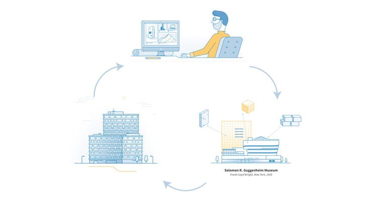 La relación del Arquitecto con los Productos de Construcción