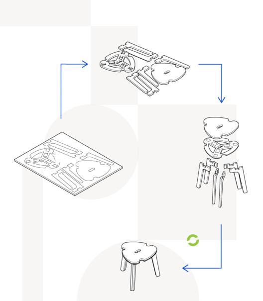 Muebles 'open source' para niños que puedes descargar y fabricar localmente, Cortesia de Mono Design