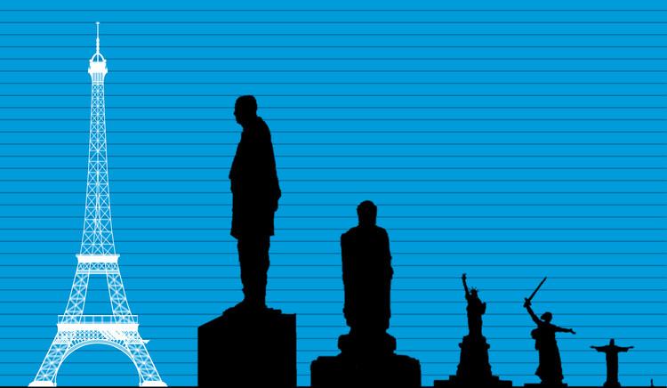 Las estatuas más altas del mundo (y qué representan), Montaje. Perfiles de esculturas via wikipedia user: Anna Frodesiak Licensed under Public Domain CC0 1.0