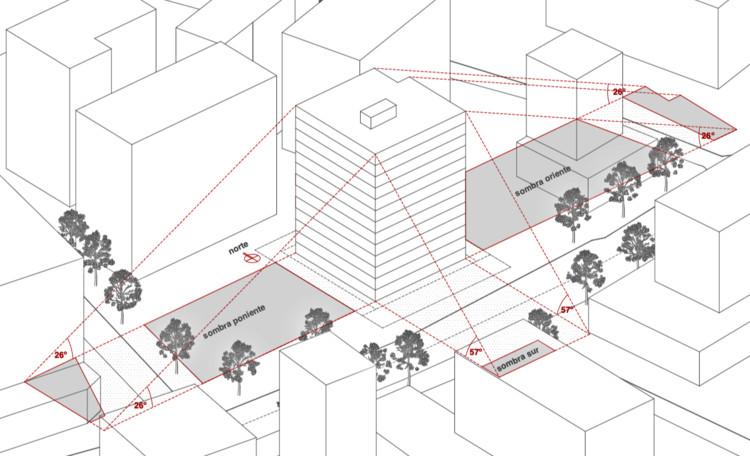 Estudios de cabida: la clave de una buena inversión arquitectónica, Cortesía de Arquigestión