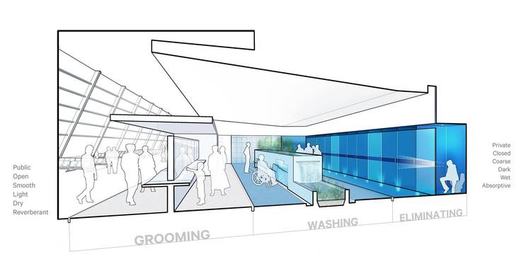 Un prototipo de aeropuerto que concibe el baño como un recinto semiabierto. Image © Stalled!