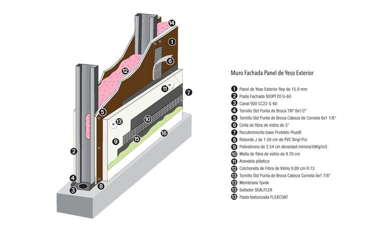 Sistema de drywall. Cortesía de Panel Rey