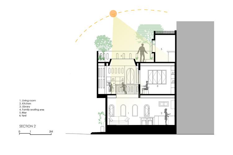 27   SECTION1 - L House: Nhà của vợ chồng trẻ và 2 con nhỏ nhiều ánh sáng, hiện đại đẹp