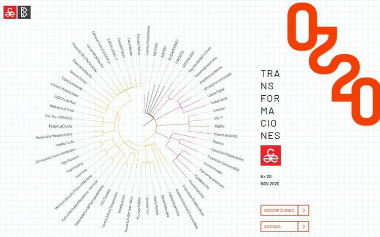 Agenda completa, conferencistas y jurados de la Bienal Panamericana de Arquitectura de Quito 2020, Micrositio. Image Cortesía de BAQ2020