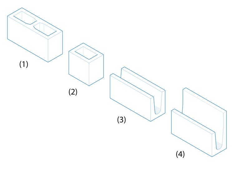 alguns tipos de blocos. Imagem © Eduardo Souza (ArchDaily)