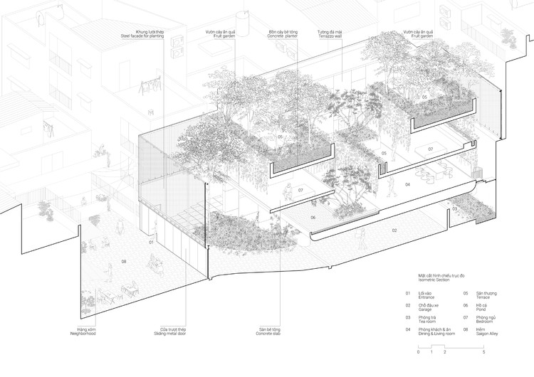 Isometric Section