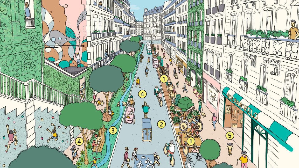 Creating a Pedestrian-Friendly Utopia Through the Design of 15-Minute Cities
