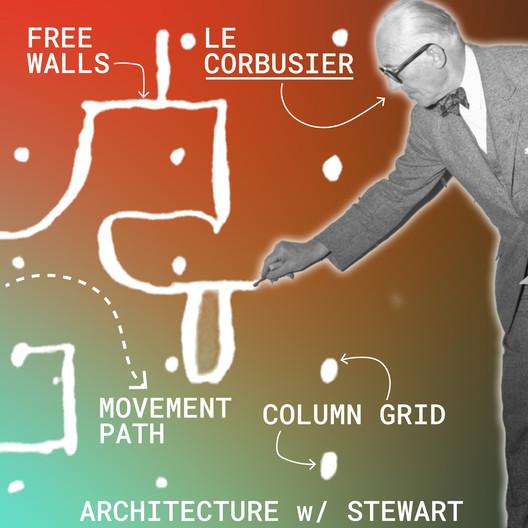 Open Concepts: Le Corbusier's Free Plan