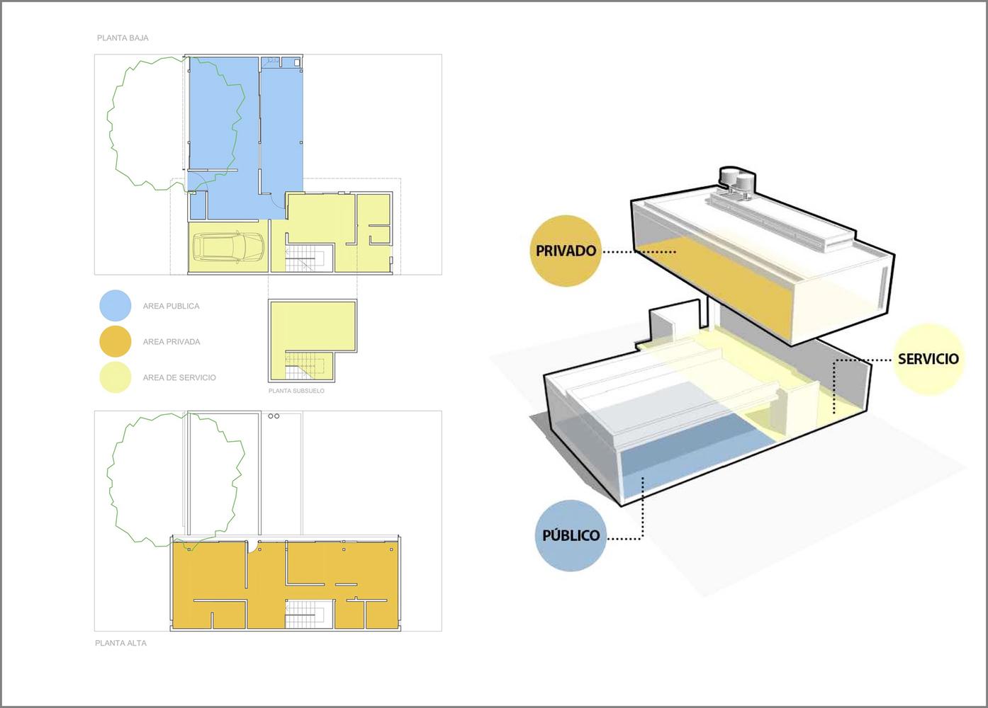 Esquemas funcionales: estrategias de organización programática en casas de Argentina,CASA MC2 / Gastón Castellano. Image