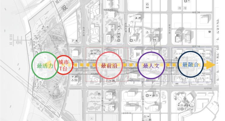 Function Positioning Diagram of Qianhai Shenzhen – Hong Kong Plaza