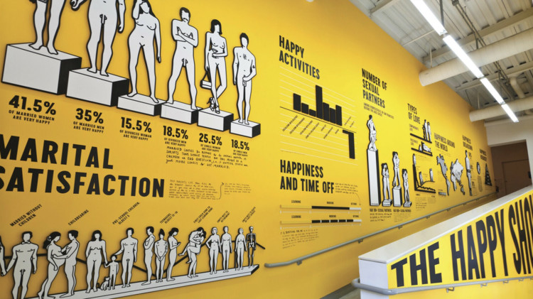 Stefan Sagmeister - Happy Project. Image Courtesy of reSITE
