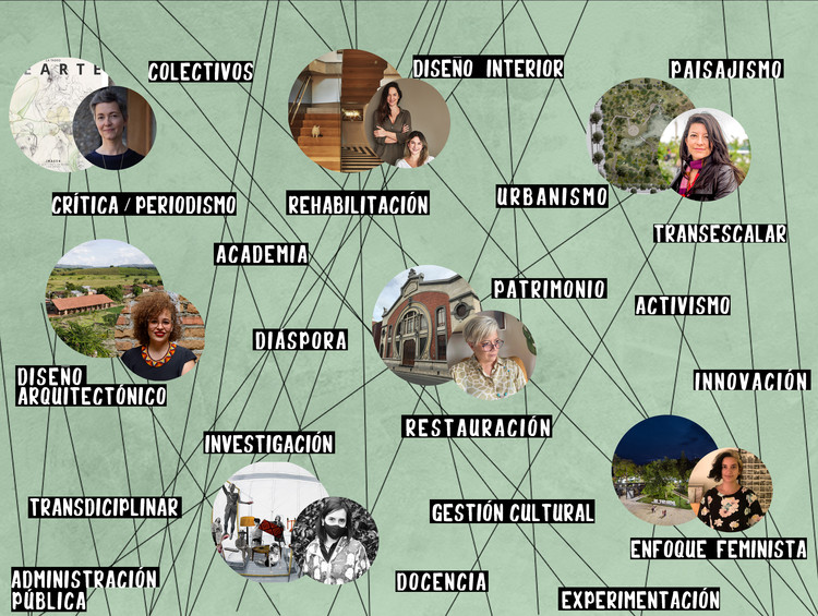 Arquitectas en todo el espectro de la arquitectura de Colombia, Cortesía de Angie Milena Espinel para Arquitectas Colombianas. Image Cortesía de Arquitectas Colombianas