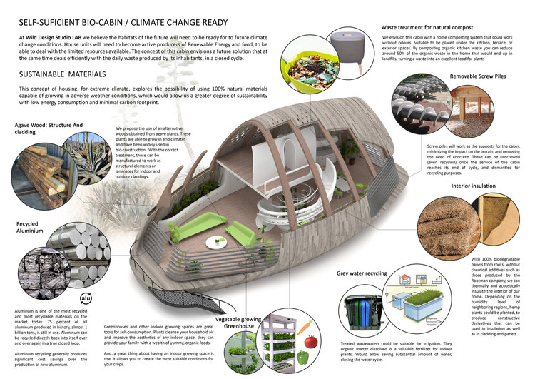 How Could a House Work in a Post Climate Change Scenario?, Cortesía de W-LAB (2021)