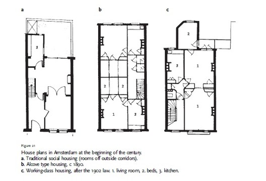 House plans in Amsterdam at the beginning of the century.. Image via Urban Forms: The Death and Life of the Urban Block by by Ivor Samuels, Phillippe Panerai, Jean Castex, Jean Charles Depaule