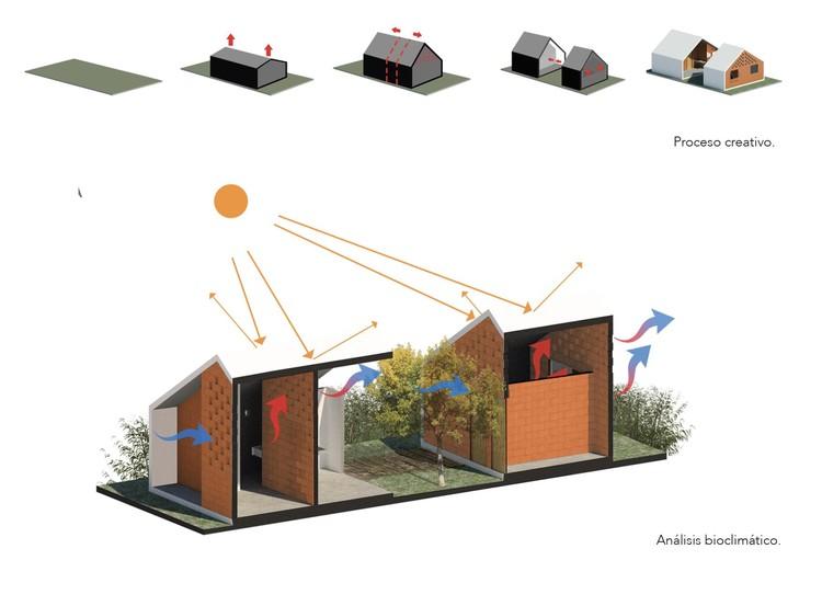 Esquema - Habitação Social Pinotepa Nacional / HDA: Hector Delmar Arquitectura + M+N Diseño