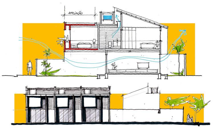 Croquis - Sobrados Novo Jardim / Jirau Arquitetura