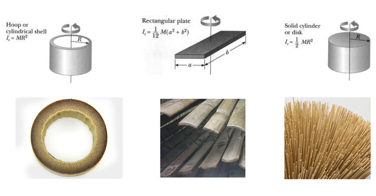 Understanding the ability of bamboo to bend through the moment of inertia of different cross sections. Image Courtesy of BambooU
