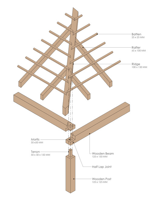 Wooden Joinery Detail