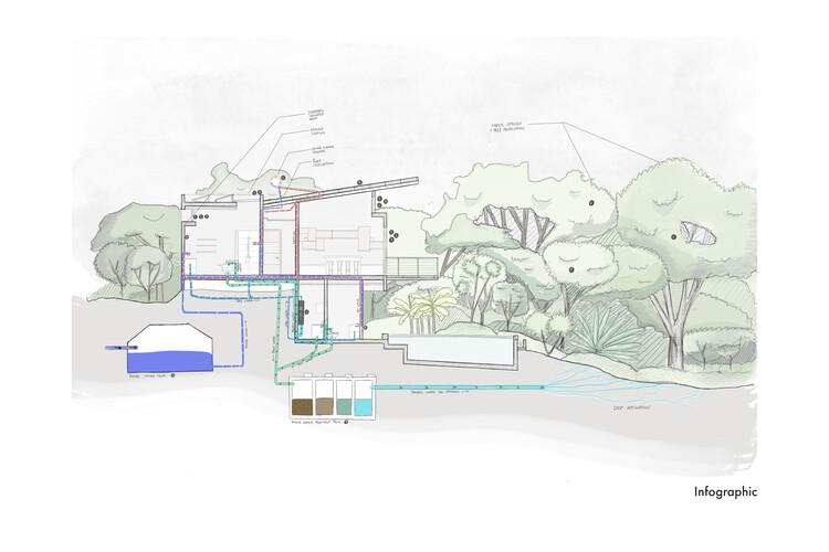 infographic - MARU House: Kiến trúc ấn tượng với những đường nét đơn giản và sự pha trộn vật liệu