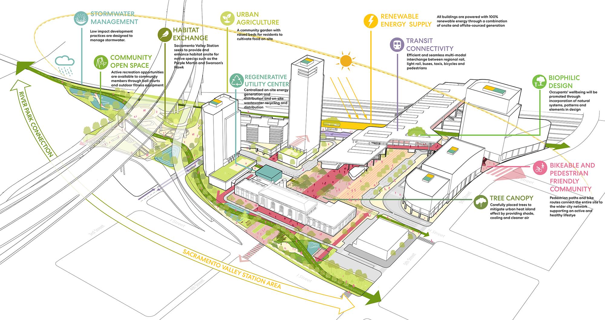 Gallery of Perkins&Will Transform Sacramento Valley Train Station into  Regenerative Master Plan - 9