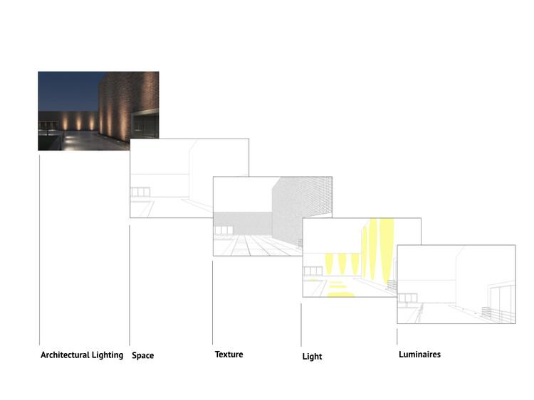 Các lớp thiết kế sinh học cho chiếu sáng kiến trúc: Không gian, kết cấu, ánh sáng và bộ đèn.  Các lớp kết xuất: Axel Groß.  .  Hình ảnh © ERCO