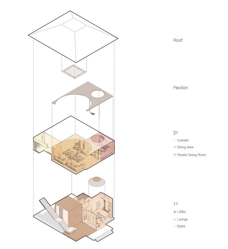 Axonometrical diagram. Image Courtesy of Sò Studio