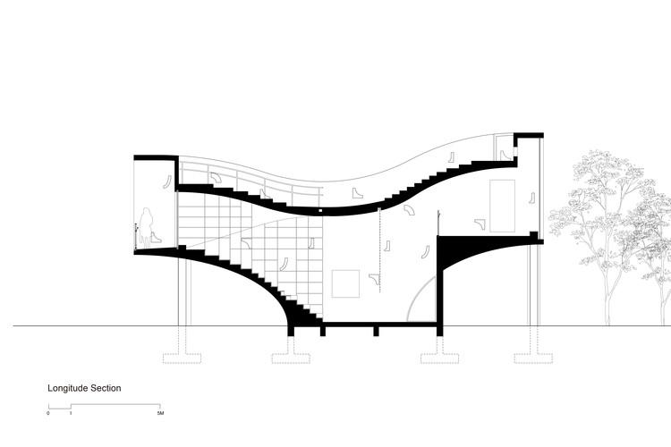Longitude Section