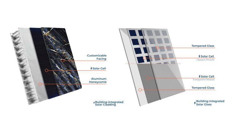 Solar Cladding / Solar Glass. Image Courtesy of Mitrex