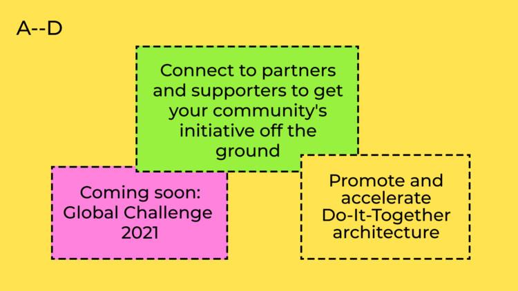 Se abre la convocatoria para candidaturas al Global Challenge 2021, The Global Challenge 2021 es una iniciativa de Architecture-in-Development (A--D). Imagen: Architecture-in-Development (A--D)