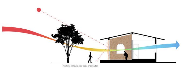 Maison A / Nghia-Architect. Image © Nghia-Architect