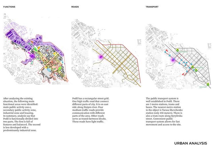 Urban analysis.  Image courtesy of Dmytro Yahodin