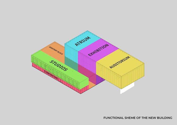 Schematic of the program.  Image courtesy of Dmytro Yahodin